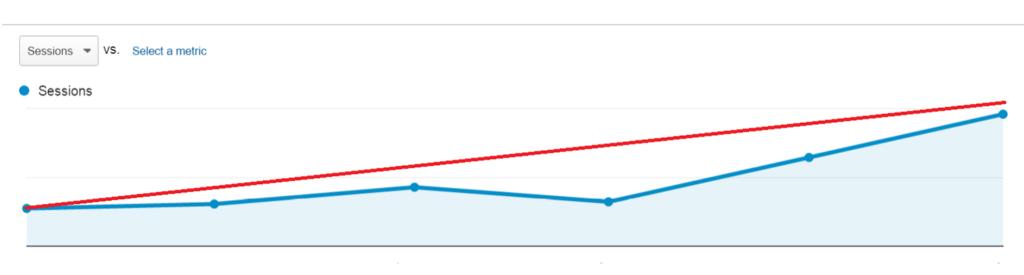 seo in el paso, tx results